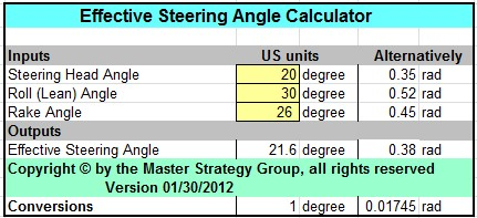 All Things (Safety Oriented) Motorcycle - Effective Steering Angle